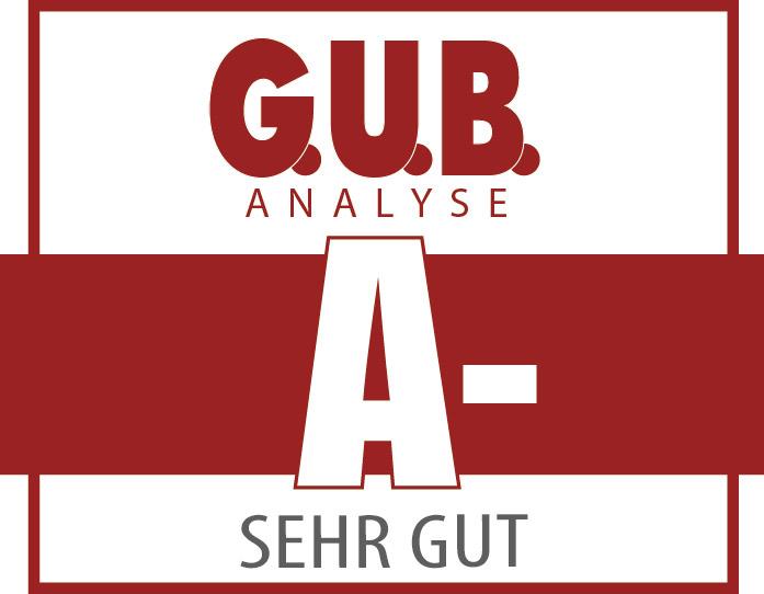 G.U.B. Siegel